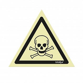 Risco de Exposição a Produto Químico (Cód. A007.00)